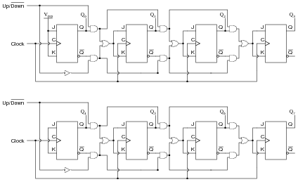 Counters | Digital Circuits Worksheets