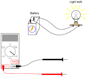 Basic Ammeter Use on lights in parallel diagram