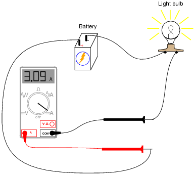 Basic Ammeter Use on light wiring diagram