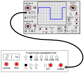 An introduction to the functions of oscilloscope