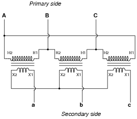 Three-phase Transformer Circuits