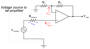 inverting and noninverting opamp voltage amplifier circuits analogto fix this problem in the voltage buffer circuit, we added a \u201ccompensating\u201d resistor