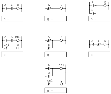 Boolean Algebra | Digital Circuits Worksheets