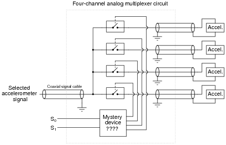 take for instance this circuit where we use four bilateral switches to  multiplex the voltage signals from four accelerometers (measuring  acceleration on a