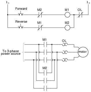 ac motor control circuits ac electric circuits worksheets rh allaboutcircuits com Line Diagram with Forward and Reverse Indicator Line Diagram with Forward and Reverse Indicator