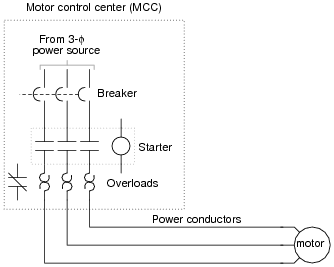 AC Motor Control Circuits | AC Electric Circuits Worksheets on