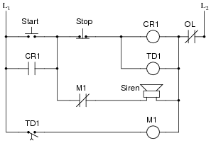 time delay electromechanical relays digital circuits worksheets before the motor actually starts a warning siren activates to alert workers of the conveyor s forthcoming action the following relay circuit accomplishes