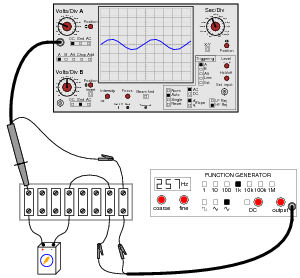 an introduction to the functions of oscilloscope Simply smarter circuitry blog  function generator characteristics  then observe the signal at various points in the circuit using an oscilloscope,.