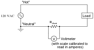 Cro voltage measurement
