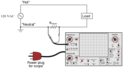 Basic Oscilloscope Operation on electric circuit worksheets