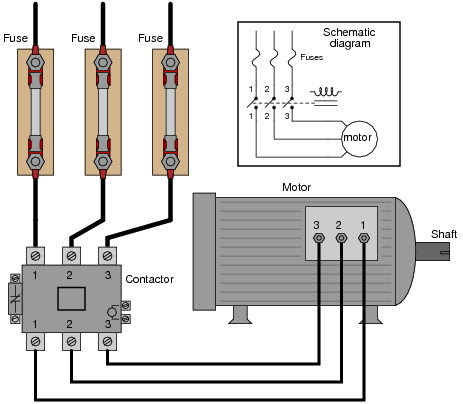 Examine this three-phase motor control circuit, where fuses protect