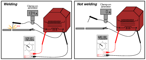 maximum power transfer theorem for ac circuits pdf