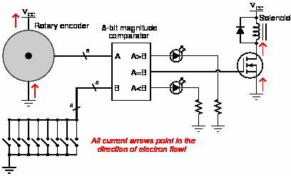 Incremental Rotary Encoder Wiring,RotaryDownload