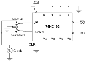Counters digital circuits worksheets determine what the student is doing wrong with this 74hc192 and then correct the schematic diagram ccuart Choice Image