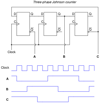 counters digital circuits worksheets rh allaboutcircuits com counter circuit diagram pdf digital counter circuit diagram