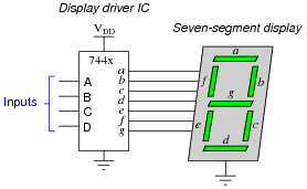Index5 additionally Circuit Diagram Of Bcd To 7 Segment Decoder Using Ic 7447 additionally  on ic cd4511 datasheet