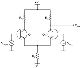 differential transistor amplifiers discrete semiconductor devices rh allaboutcircuits com  low noise differential amplifier circuit diagram