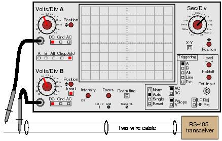 Basic Oscilloscope Operation | AC Electric Circuits Worksheets