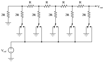 digital to analog conversion digital circuits worksheets rh allaboutcircuits com usb dac circuit diagram current steering dac circuit diagram